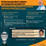 Towards achieving Honble PM Shri @narendramodi jis target of replacing all incandescent bulbs with LEDs in 3 years https://t.co/PipCfn161X