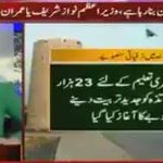 #KPAlerts 3. Anchor @Fereeha highlights the achievements of PTI led KP government so far. https://t.co/sKR4MQyWrQ