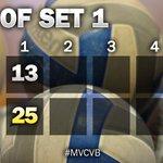 .@MissouriStateVB takes set 1 25-13. #MVCVB https://t.co/LuNwwcZvDm