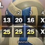 Final: @MissouriStateVB advances to the #MVCVB Semifinals. https://t.co/hSkZRgS7Vg