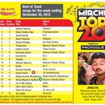 #AalumaDoluma from #Vedalam retains No.1 Position in #MirchiTop20 Music Charts for the 3rd week in a row.. https://t.co/cpe3chP1U5