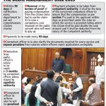 The delhi Time bound services act #AAPforPeople Explained, Key Points : https://t.co/NI0To7lQfe