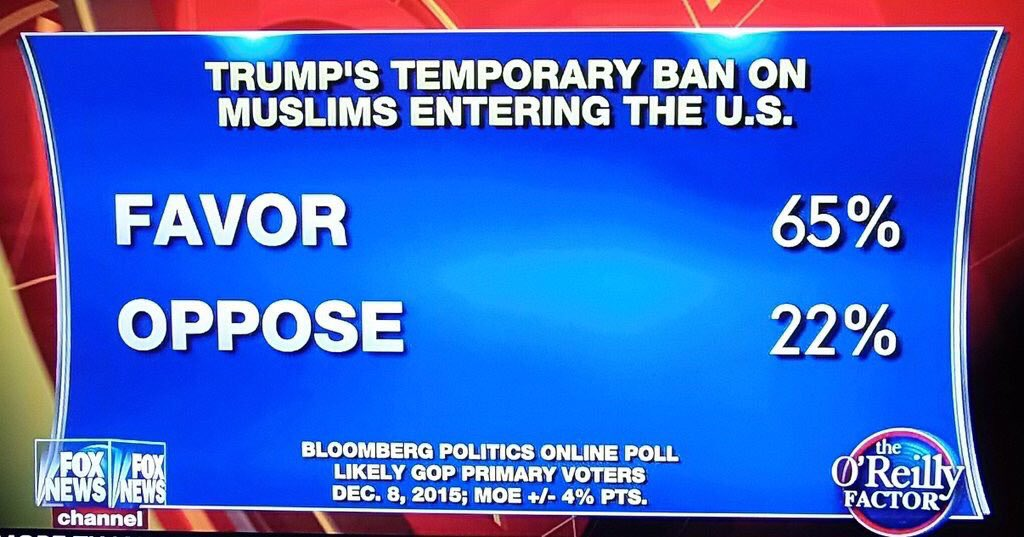 https://t.co/ZnEeEI0rPx Here are the facts. #tcot @cspanwj #news #facebook