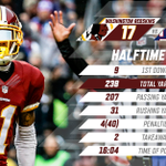 Pretty good looking first half. #NYGvsWAS HIGHLIGHTS: https://t.co/2AXn0pxD3b https://t.co/i7qP4OiqIC