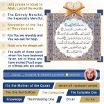 أم القرآن، والسبع المثاني، والكافية،والشافية، والوافية، وهي علم، ورقية، وذكر، ودعاء. #قرآن #AlFatihah #Surah #Quran https://t.co/hAmW6LieRe