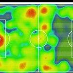 Números Valencia hoy Goles: 0 Ocasiones: 0 Tiros puerta: 0 Tiros fuera: 0 Córners: 0 Tarjetas Rojas: 2 (36 y 78) https://t.co/MjMHNBZTHr