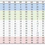 La tabla del Descentralizado 2015 sumando Torneo del Inca, Apertura y Clausura. Sin sanciones ni bonificaciones. https://t.co/a3wHpkz2m6