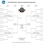 Here is the final bracket for the 2015 NCAA Championship! Get your tickets for first and second-round matches NOW! https://t.co/nkw9MLb8X1