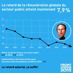 #Avecnous Le retard salarial, ça suffit! #nego2015 #polqc @CSQ_Centrale @SFPQ_Syndicat @APTSQ @FTQnouvelles @laCSN https://t.co/r5ae9yfhyI