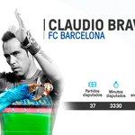 ¡@C1audioBravo conquista el premio a Mejor Portero de la Liga BBVA 2014/15! #PremiosLaLiga https://t.co/yokwg3MsIn
