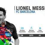 Y el mejor delantero de la Liga BBVA 2014/15 fue… ¡Lionel Messi! #PremiosLaLiga https://t.co/smWS880wtc
