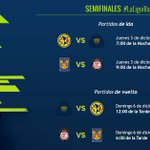 Así se jugarán las Semifinales #LaLiguillaEnTD https://t.co/IgVInYtS2s https://t.co/AdKoJ7OOBu