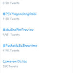 Itodo na AlDub Nation! Lets go for 1.5million tweets bago mag kalyeserye! #ALDUBDejaVuLove https://t.co/L0RiHiAyO8