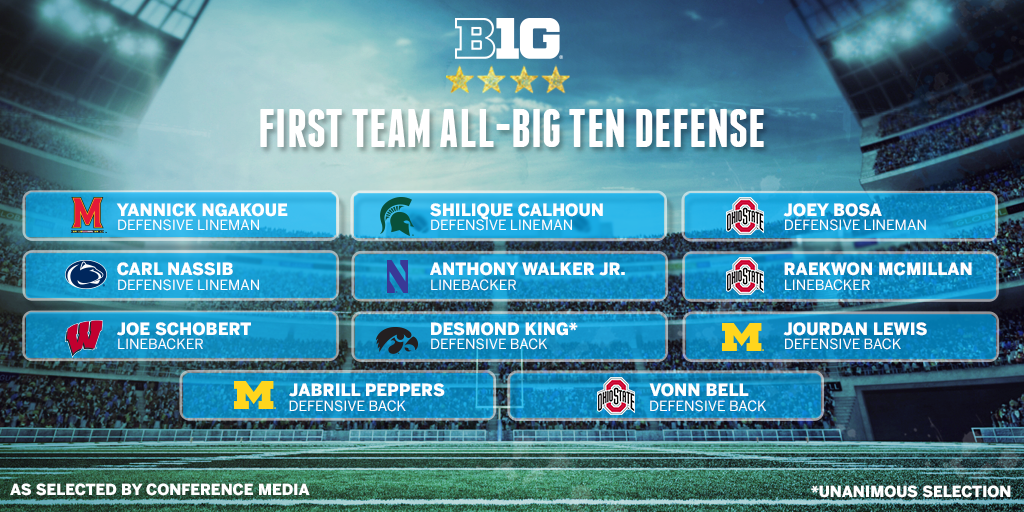 The 2015 First Team All-Big Ten Defense, as selected by #B1GFootball media. https://t.co/ny85JL2EYB