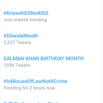 And its done! 103K tweets on our tag! 💃💃 SALMAN KHAN BIRTHDAY MONTH @BeingSalmanKhan https://t.co/xEbRdjcGs0