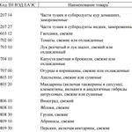 Правительство РФ опубликовало перечень запрещенных к ввозу в Россию с 1 января турецких товаров https://t.co/Txo86IrV6v