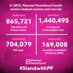 Planned Parenthoods preventative healthcare services are essential to the lives of millions of Americans per year https://t.co/Vlx9KgAWHe