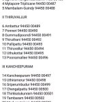 Emergency helpline numbers 2/2 #chennairains Stay Safe, Be Safe.. https://t.co/JUBTltwLYd