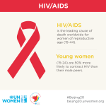 Learn how gender inequality contributes to the spread of HIV: https://t.co/Z9HUQOsUwv #WorldAIDSDay #WAD2015 https://t.co/HD9sghWcfi