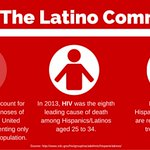 A1: How big is the problem of #HIV/#AIDS for Latinos? Too Big! #SaludTues https://t.co/TaZ438cH49