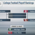 CFB Playoff rankings Top 6 revealed: #CFP25 on ESPN https://t.co/T7t0mu1xEp