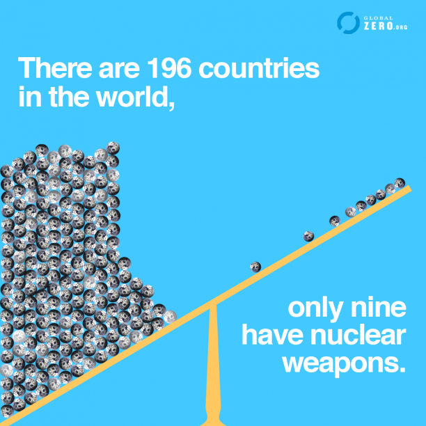 196 countries in the world Only 9 have nukes The fate of all 196 countries rests in the hands of only 9? @globalzero https://t.co/MsySvq7M5t