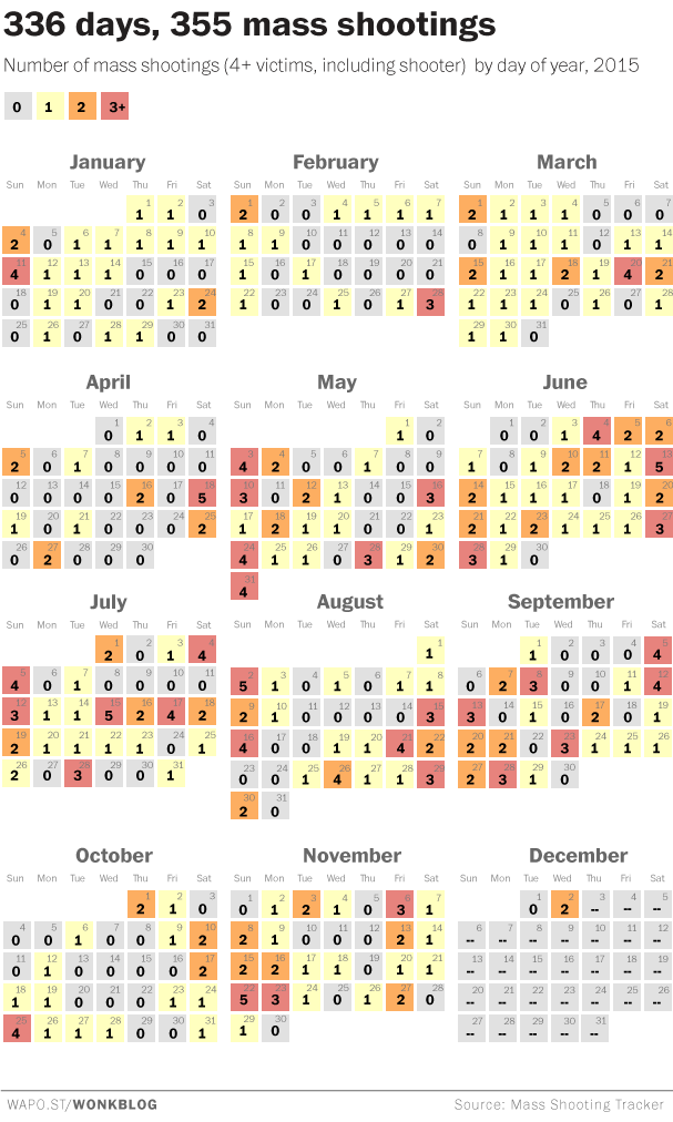 When people say it's too soon to politicize it, pick a day from this calendar between mass shootings for us to talk https://t.co/FceEwSiIkJ