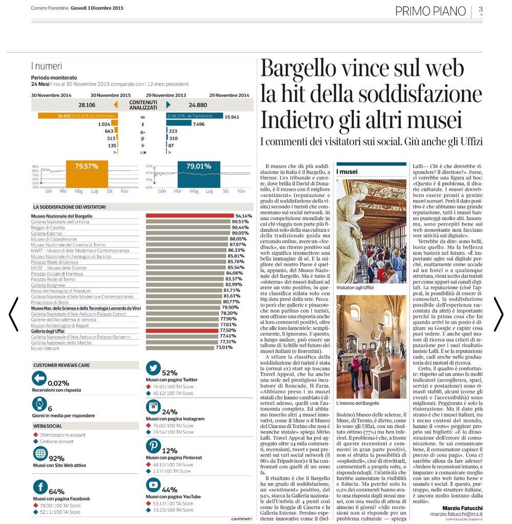 La ricerca di @travelappeal sui primi 25 musei italiani sul @corrierefirenze #shift #BTO2015 #reputation https://t.co/luJyicUiUu