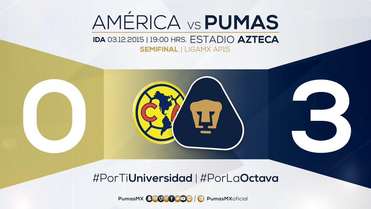 Termina el juego de ida. @ClubAmerica 0-3 Pumas. #PorLaOctava #PorTiUniversidad https://t.co/P59VCoNGKG