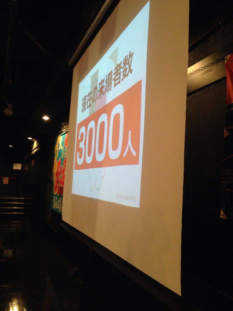 おっぱい募金!3000人突破! https://t.co/x3Fy4iB8Ve