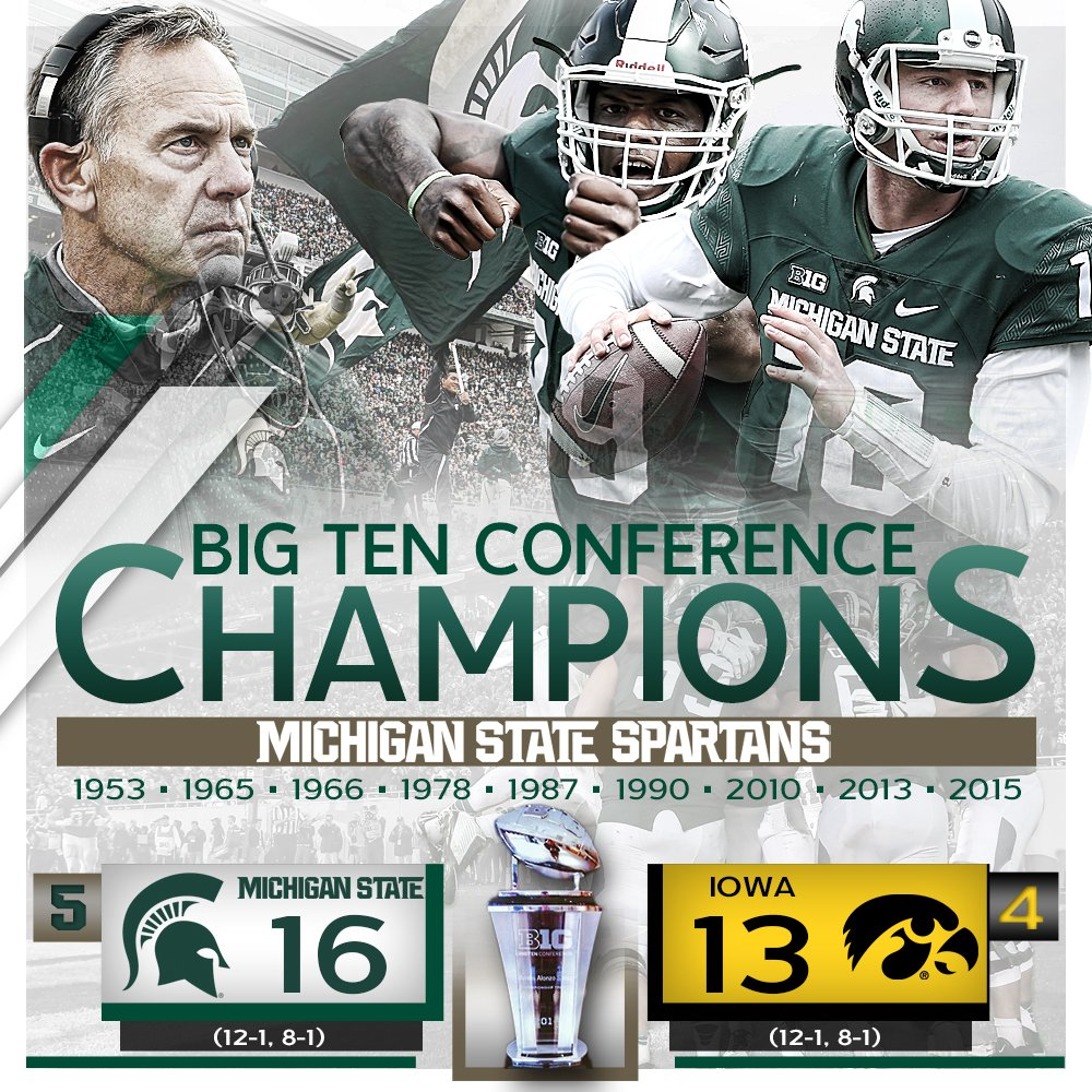 MICHIGAN STATE WINS! VICTORY FOR MSU! Spartans down Iowa, 16-13. #B1GChamps https://t.co/lfckDGylkp