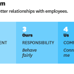 Understand what employees want for themselves and their communities https://t.co/mtEiZQMsBX https://t.co/dClDf5B86y