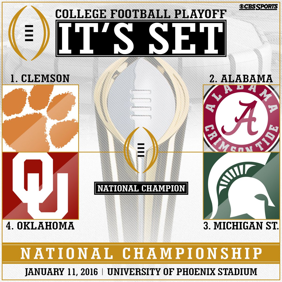 Clemson vs. Oklahoma Alabama vs. Michigan State  The College Football Playoff is officially locked in. https://t.co/ty4Jv3evZ7