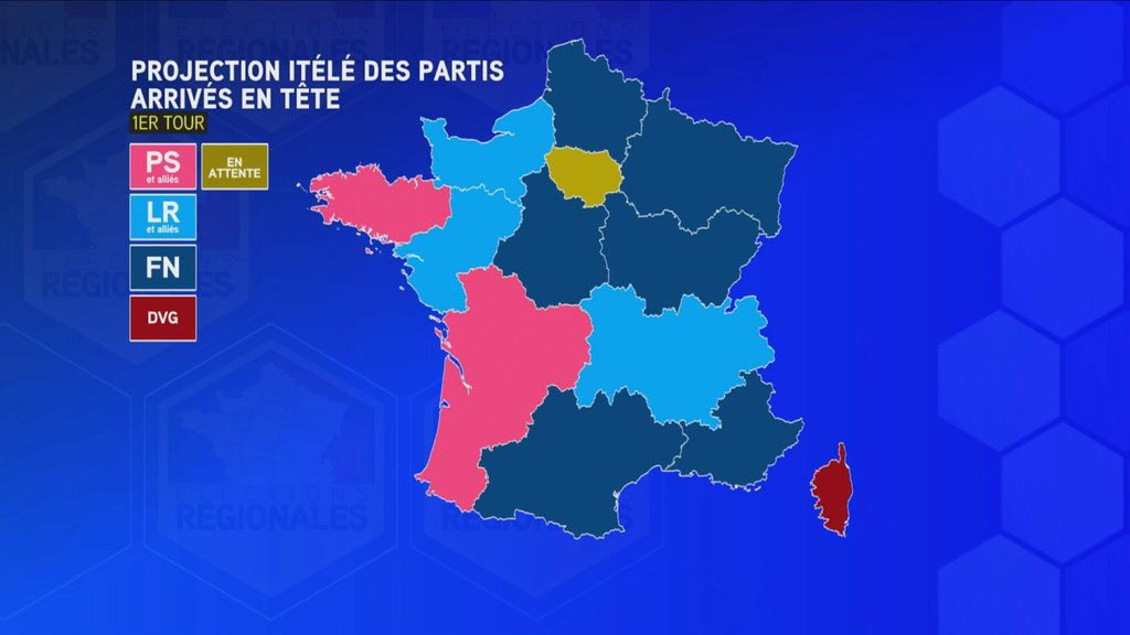 Another bad night for French President Hollande. His Socialist Party is ahead in only 2 of 13 regions. #France https://t.co/BqqfvIbE5K