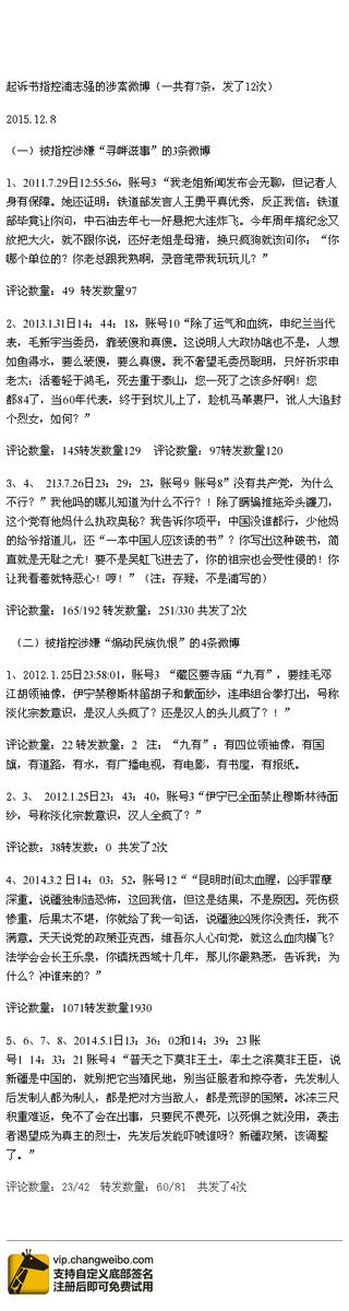 """7条微博12次转发构成的""""大罪""""。#浦志强 https://t.co/JuNhFTL41R"""