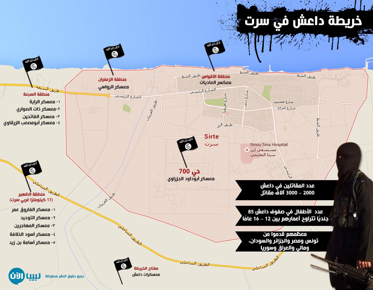 #ليبيا_الآن انفوجرافيك| تعرف على خريطة #داعش في #سرت https://t.co/h9jjuqDNcP
