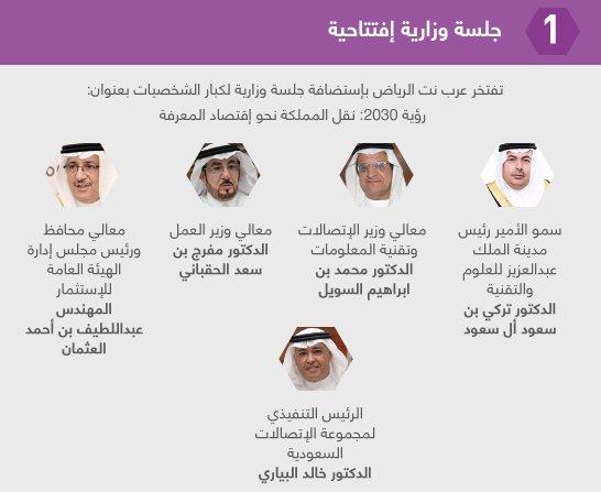إليكم السبب الأول لحضور أكبر تجمع رقمي في المملكة.  #عرب_نت_الرياض في 14 و15 و16 ديسمبر في فندق فور سيزونز - الرياض https://t.co/LDaiLw7AkH
