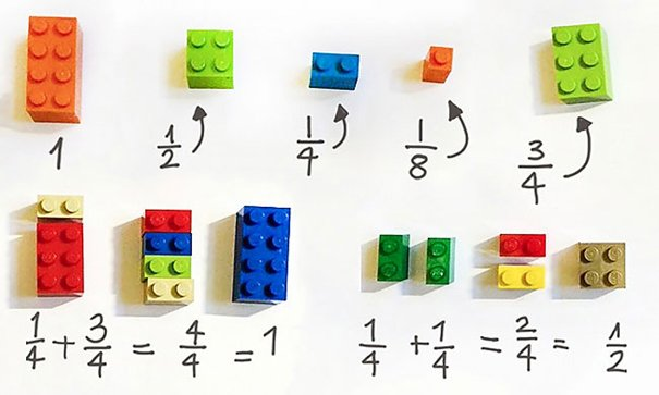 Teacher Uses #LEGO To Explain Math To Schoolchildren, says @boredpanda ~ https://t.co/ZKu743ZHnB https://t.co/GNMaQ9Ie37