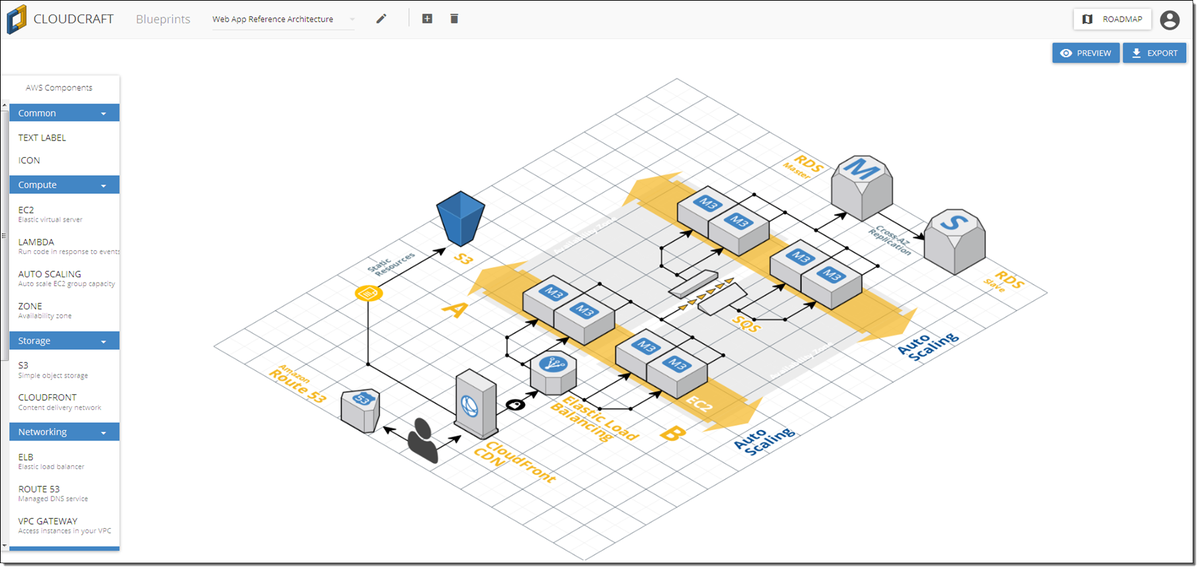 New from @cloudcraftco - Draw AWS diagrams - https://t.co/0fQTXPHdNI https://t.co/ICSfyMUP5V