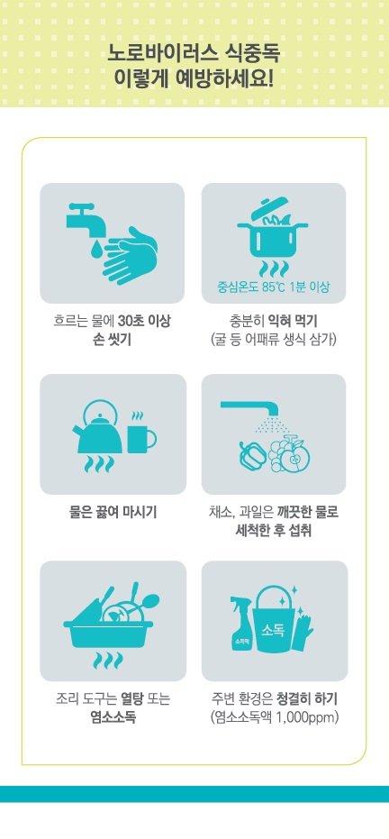 겨울철 노로바이러스 식중독 이렇게 예방하세요! (출처 : 서울동대문..   네이버 블로그) https://t.co/0bbXqIUDTM https://t.co/iTT8CkefAM