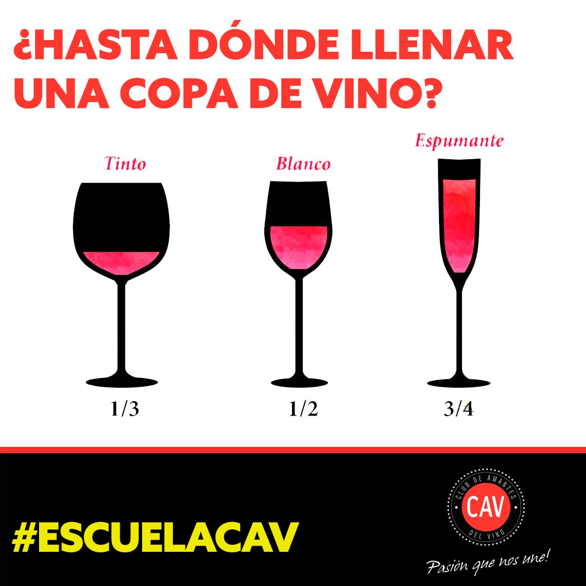 #CosasQueAprendiDel2015 fue hasta dónde llenar una copa de vino. https://t.co/JjNOJCWu97