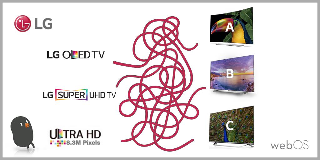 ساعدوا بين بيرد في اختيار في اختيار الشعار الصحيح مع #تلفاز #ال_جي الصحيح! https://t.co/HI6NJJtnZW