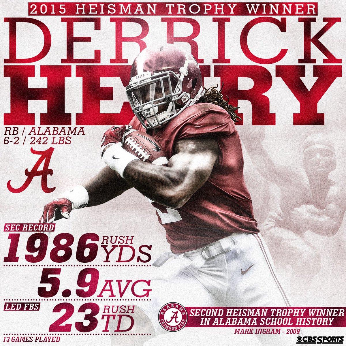 Congratulations to @AlabamaFTBL  star Derrick Henry on winning the 2015 Heisman Trophy. https://t.co/ctTDc1LtUq