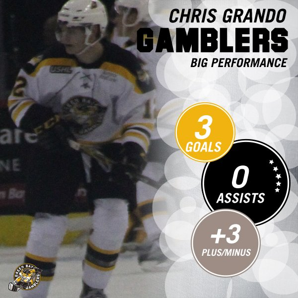 F Chris Grando led the way. Also scoring tonight were Brett Gruber, Joey Marooney and Connor Murphy. #hattrick https://t.co/WHH2yqgvH5
