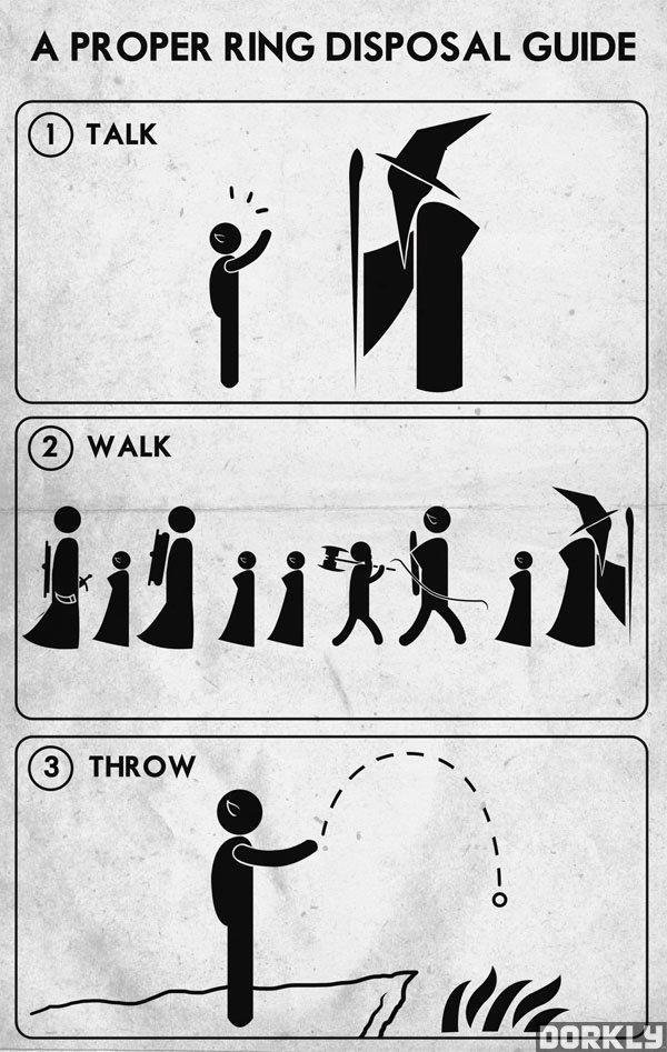 Fun Fantasy Ikea Assembly Instructions Applied To Lotr