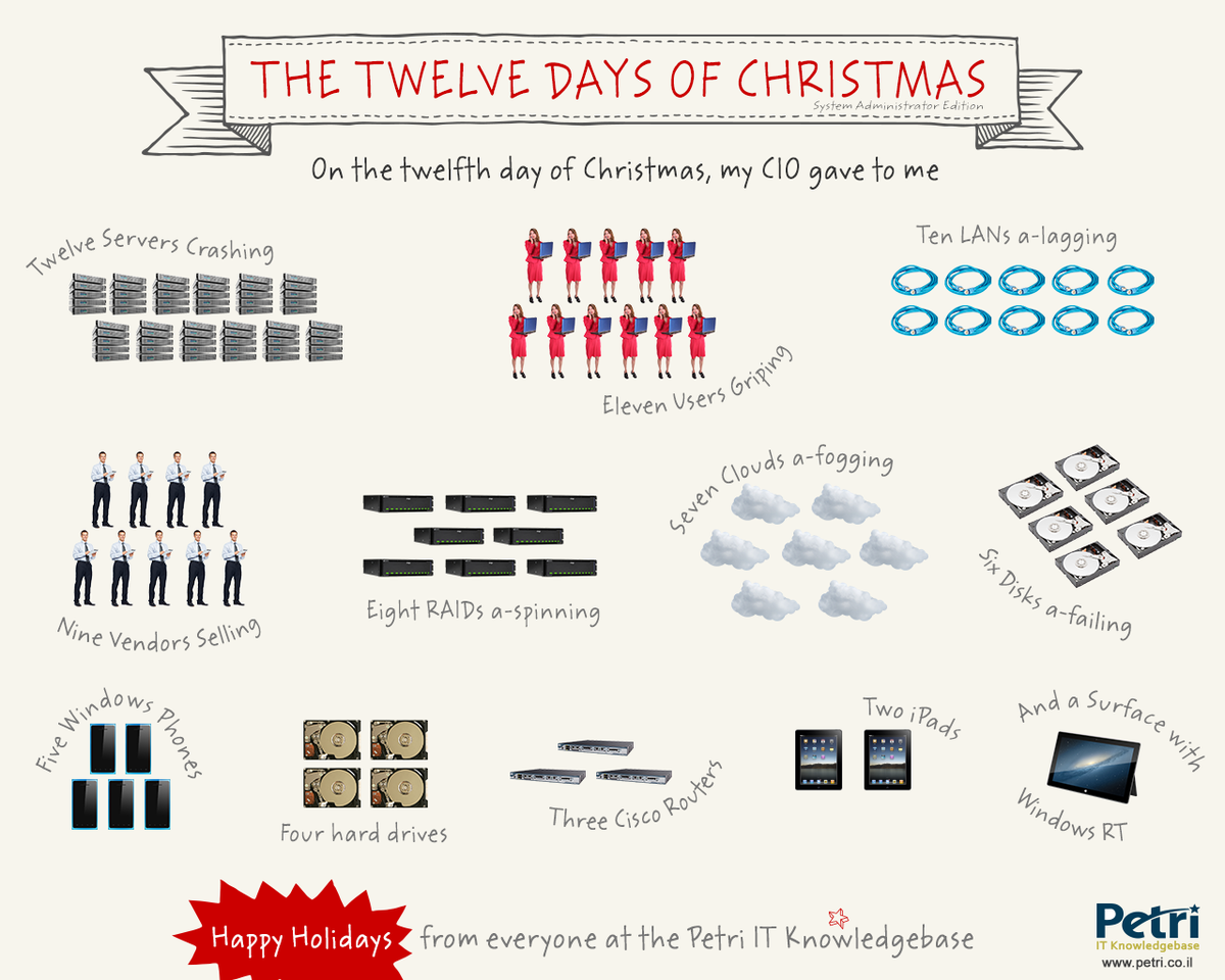 """From my tenure at @PetriFeed - """"The Sysadmin's 12 Days of Christmas"""" https://t.co/cFlF5xS0Pa #sysadmin #christmas https://t.co/P4EYRyxSWR"""