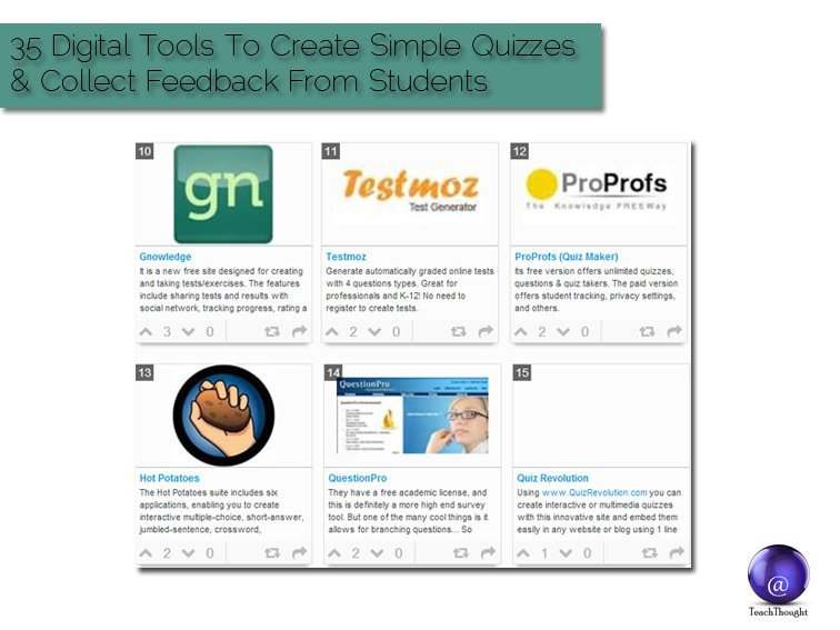 35 Digital Tools To Create Simple Quizzes And Collect Feedback via @ravsirius https://t.co/5aZ1wxXFCG #edtech https://t.co/xObjRff9Sl