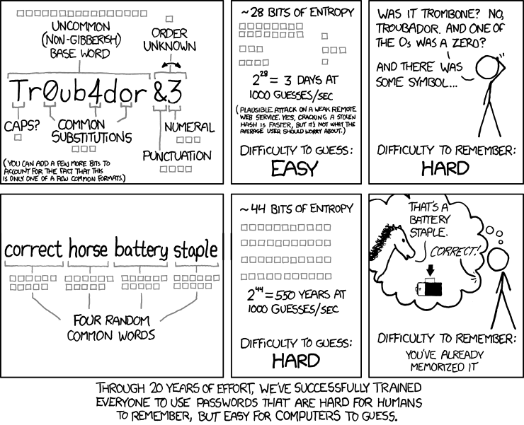 xkcd: Password Strength https://t.co/CrtAClB4PO https://t.co/l6qeohpHR3