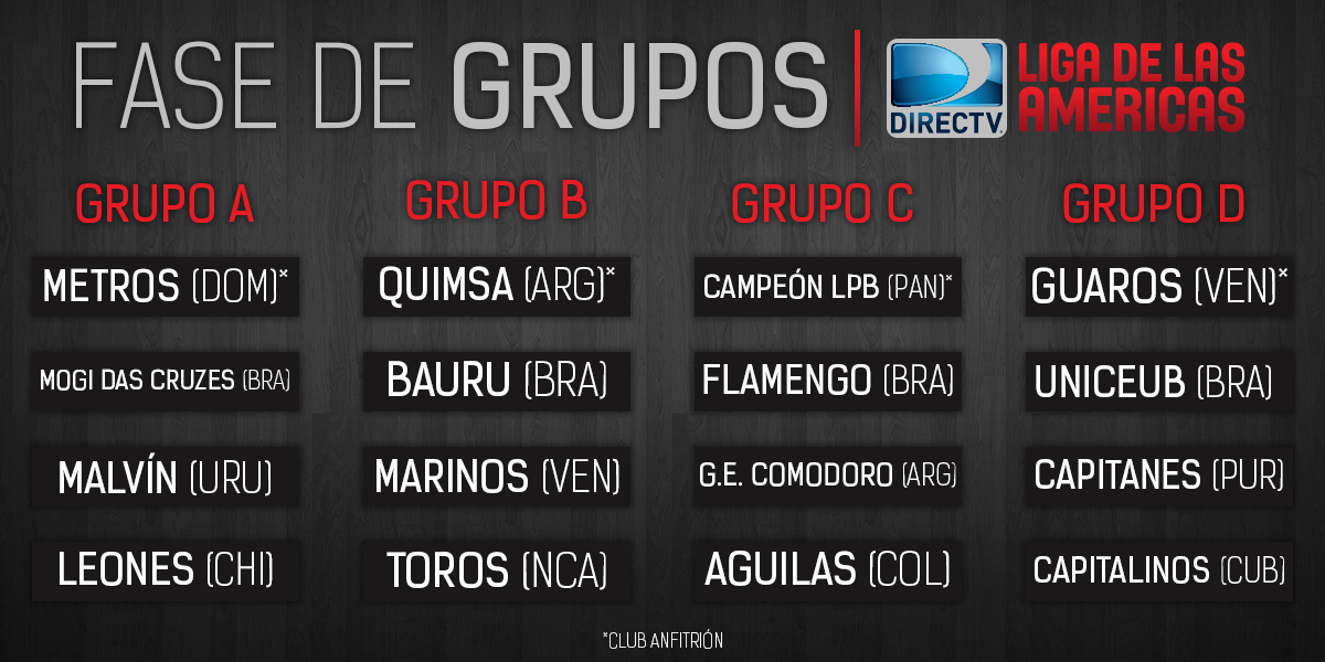 ¡Confirmados los grupos para la #LDA2016!   Entérate de más aquí: https://t.co/IlkJyhTBxK https://t.co/bCnMPX2V6O