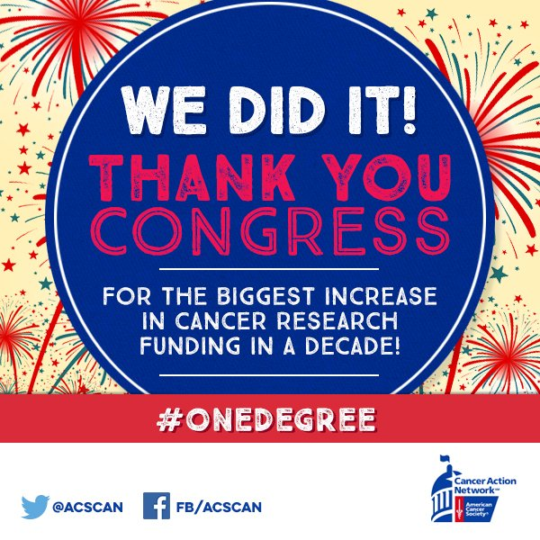This is huge! Thanks to your hard work, @NIH got its biggest increase for cancer research in a decade! #OneDegree https://t.co/mlwvbByVMi